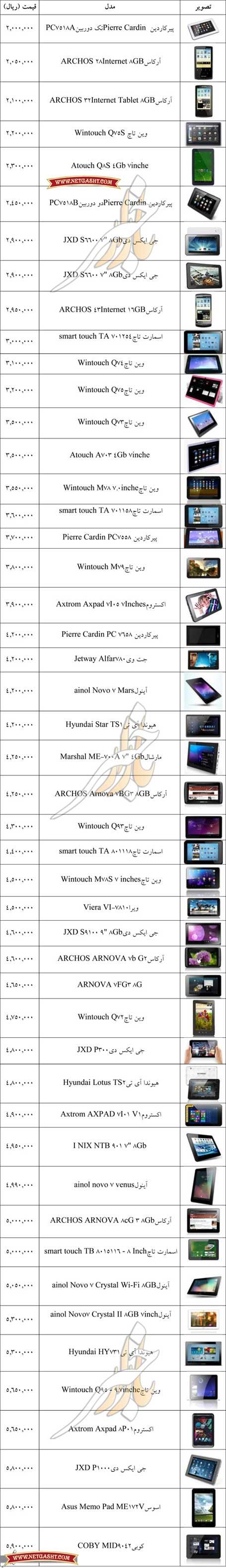 لیست قیمت و مدل انواع تبلت های ارزان 200 تا 600 هزار تومانی در بازار