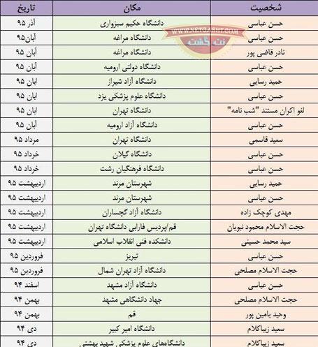 آقای روحانی بعد از لغو 62 سخنرانی فقط برای مطهری شرمسار شد