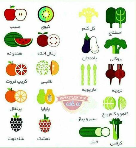 لیست میوه ها و غذاهای با کالری منفی